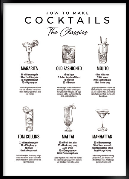 Plakat - Cocktail guide